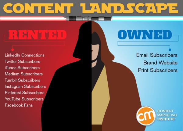 content-landscape-rent-own