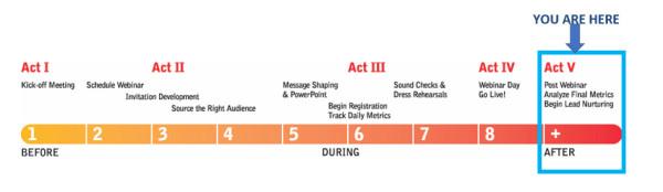 act 5-webinar-lifecycle