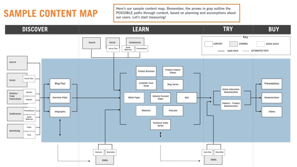 medium resolution of centerline campaign measurement sample map v3