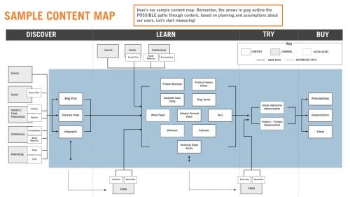 small resolution of centerline campaign measurement sample map v3