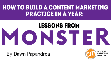 build-content-marketing-practice-monster