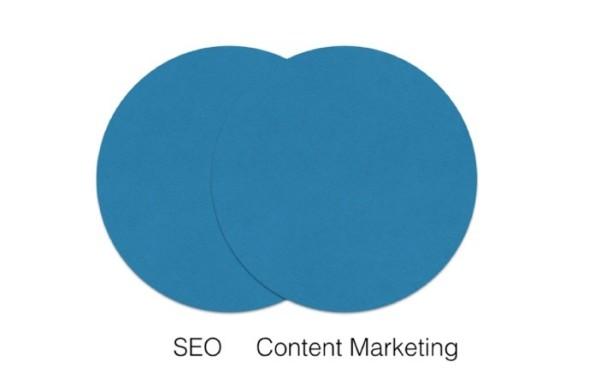 seo-content-marketing-intertwined