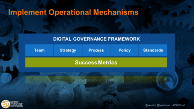 Digital-governance-framework