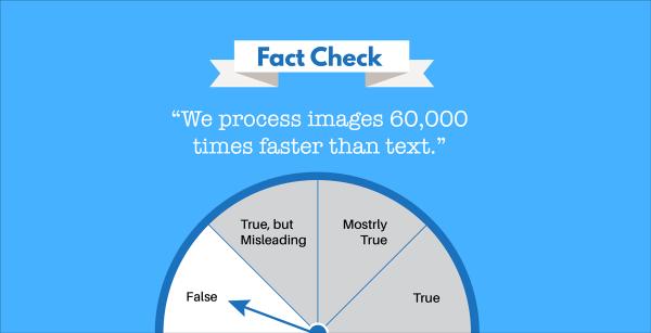 Fact-2