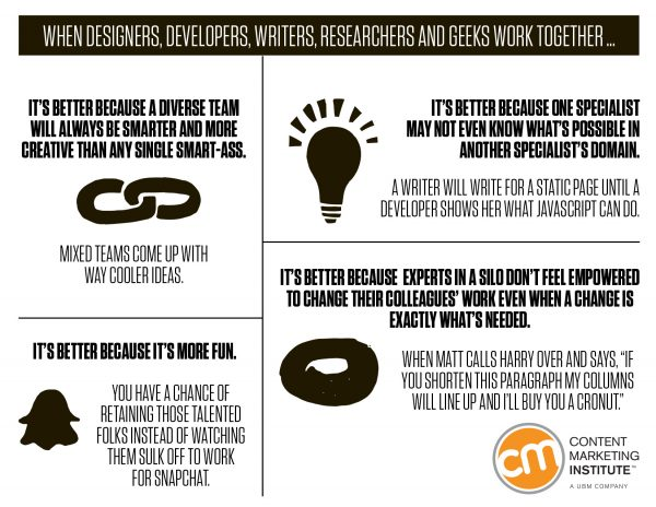 designers_developers_writers_researchers_geeks_work_together