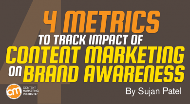 metrics-track-content-marketing-brand-awareness