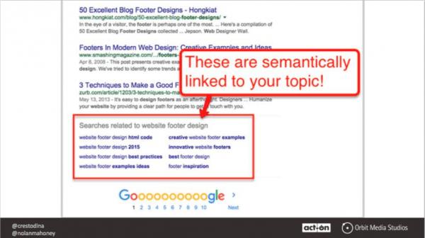 semantic-seo-links