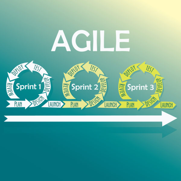 Agile Marketing Mistakes_1