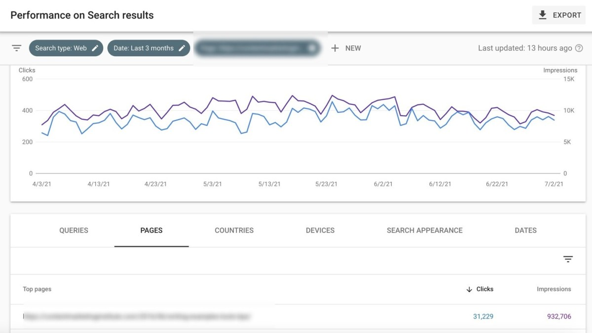 google search console performance search Twin Front