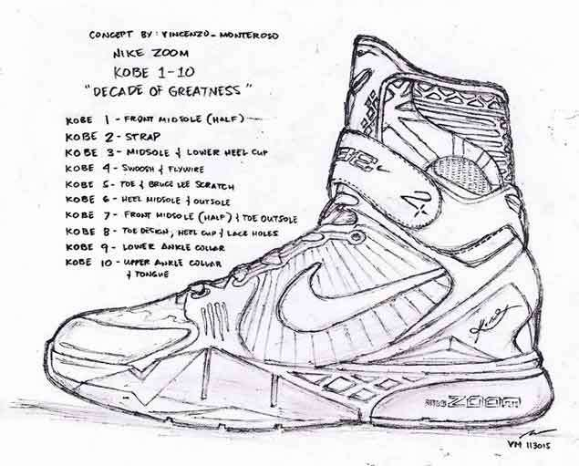 Pinoy fan's tribute sketch of Kobe Bryant's 'Decade of