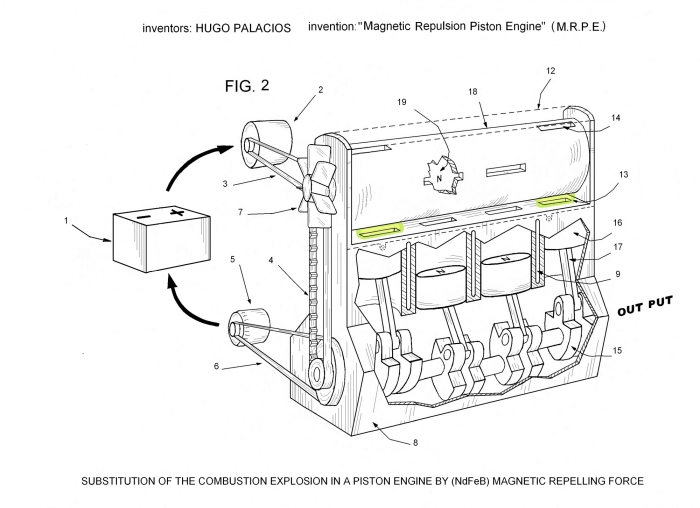 Magnetic Repulsion Piston Engine (MRPE)