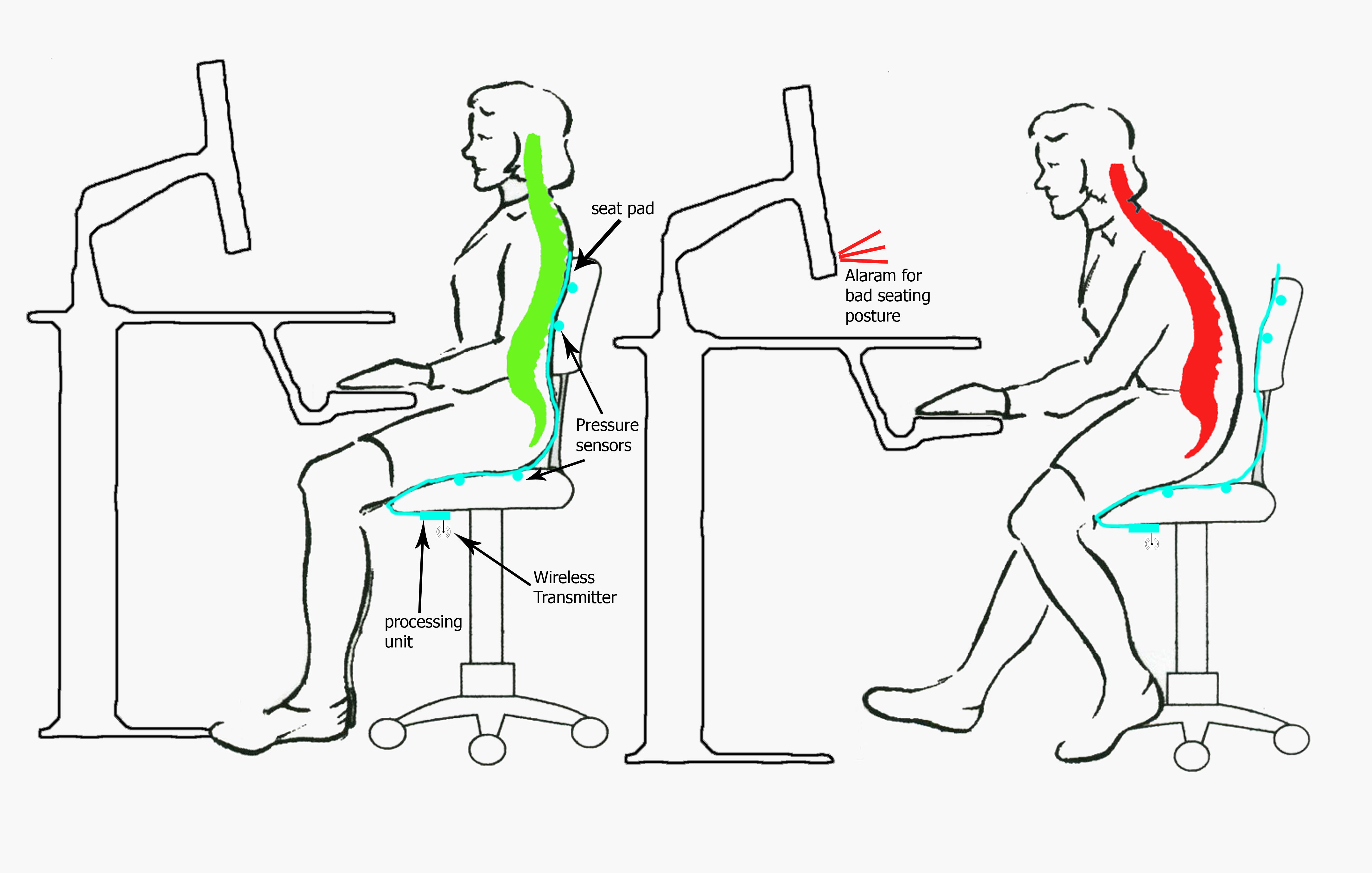 posture monitoring chair red barrel smart seat pad for create the future design contest