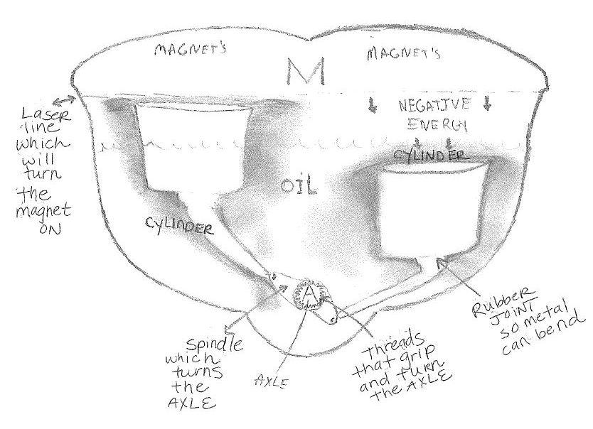 MagnaNgine :: Create the Future Design Contest