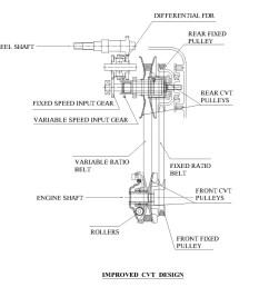 diagram of cvt [ 1100 x 880 Pixel ]