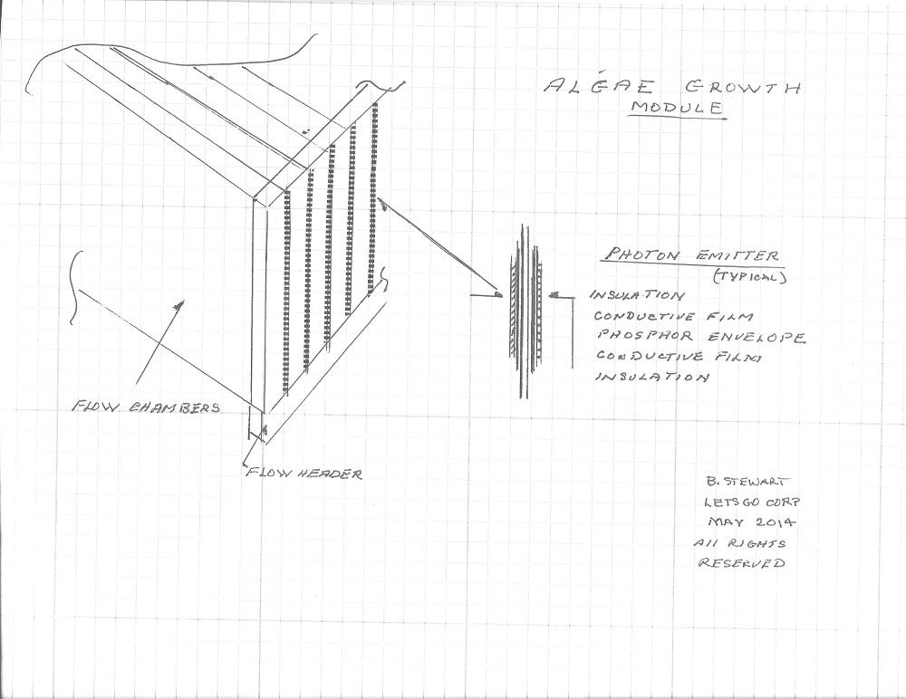 algae growth chamber :: Create the Future Design Contest