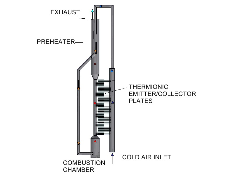 Residential Natural Gas Thermionic Power System :: Create