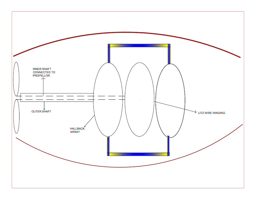 Halbach Propulsion System :: Create the Future Design Contest
