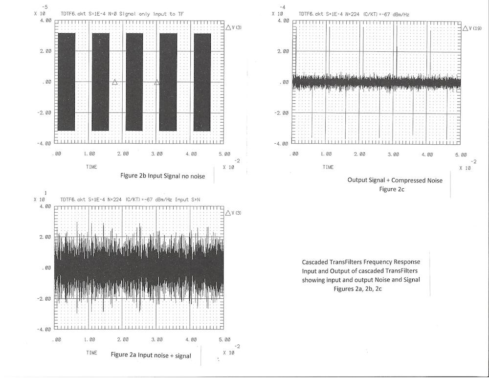 TransFilter/Detector