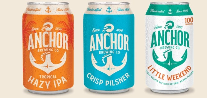 Anchor Brewing Innovation Sweepstakes