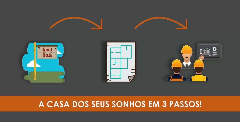Read more about the article O guia definitivo: Construa a casa dos teus sonhos em 3 passos