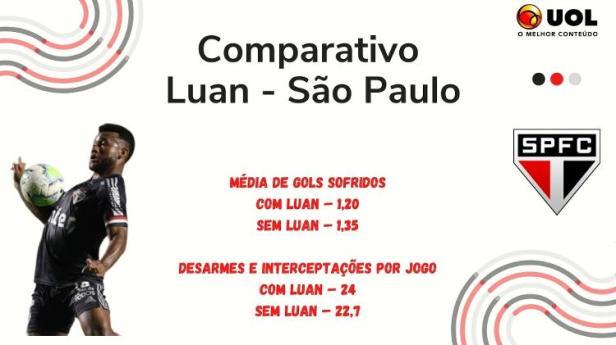 arte 1 - Rodrigo Coutinho - Rodrigo Coutinho