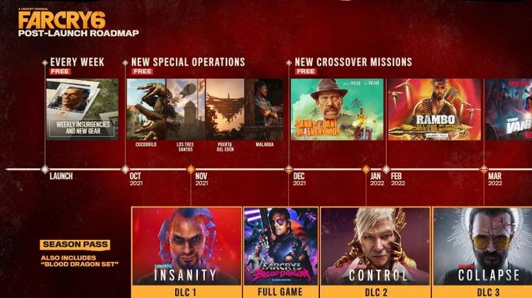 Far Cry 6 roadmap - Play/START - Play/START