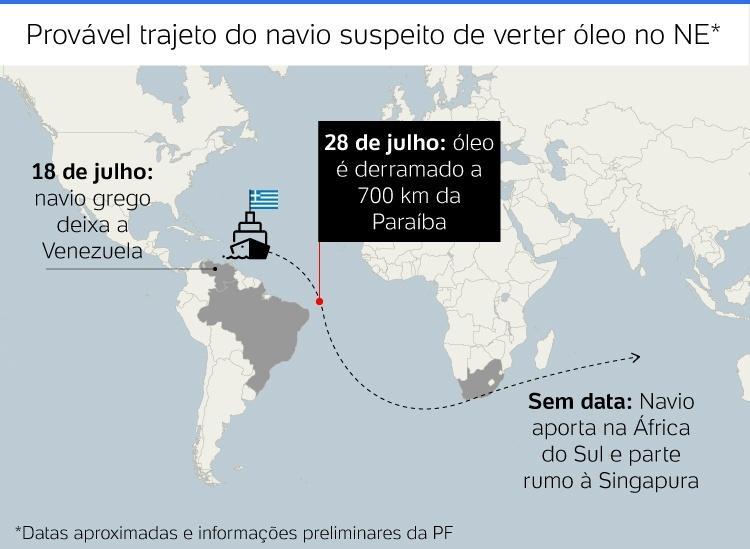 trajeto navio oleo 1572631258405 v2 750x1 - Justiça apura se navio grego com óleo tentou contato com firmas no Brasil
