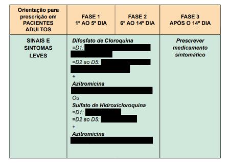 Protocolo do MS - Reprodução - Reprodução