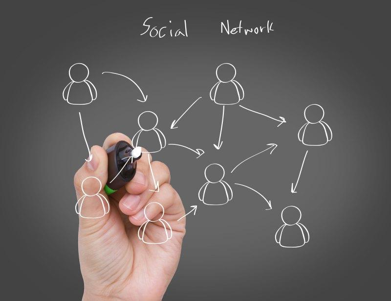 Rede Social não é meio, é fim