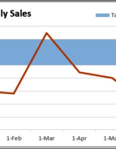 Chartlinetargetrange also create an excel line chart with target range  contextures blog rh contexturesblog