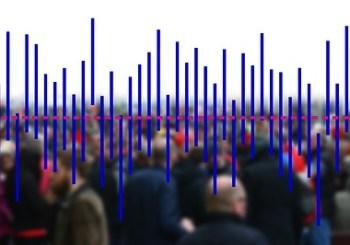 Historical Population Analysis