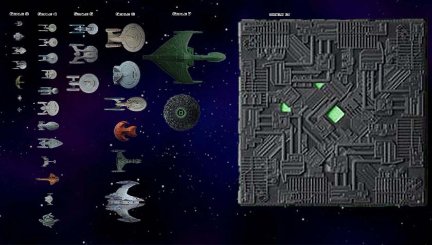Ship Comparisons by Scale | David