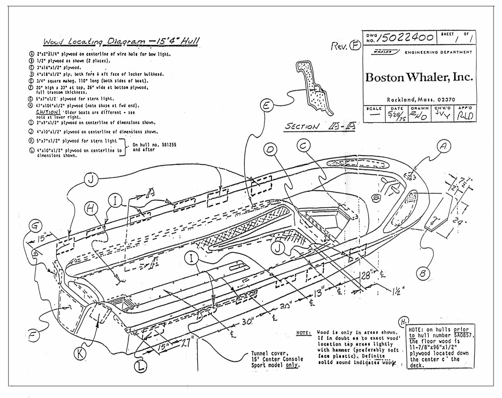 boston whaler bow light wiring