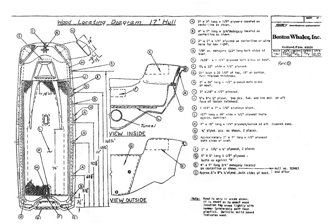boat electrical wiring diagrams 2gb ram mobile kicker for montauk 17' - moderated discussion areas
