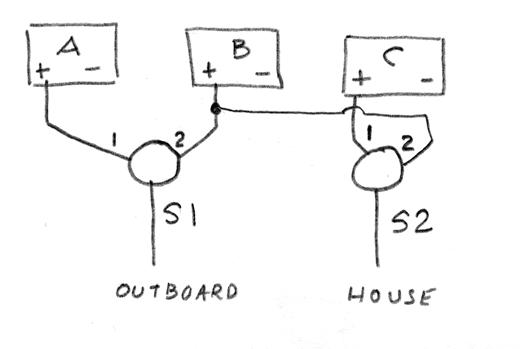 Three Battery Boat Wiring Diagram. Wiring. Wiring Diagrams