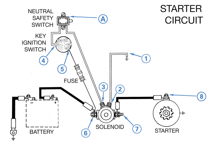 high torque starter motor wiring diagram