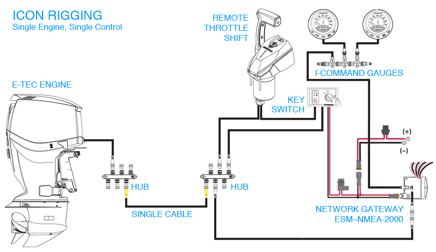 newSimplified861x498?resize\=680%2C393 e tech 150 wiring diagram circuit diagram \u2022 wiring diagram  at gsmx.co