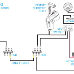 Evinrude Etec 115 Wiring Diagram Erp Life Cycle Continuouswave: Whaler: Reference: Electronic Controls