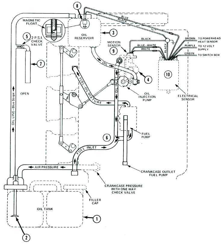 WIRING DIAGRAMS FOR JOHNSON 150 BOAT MOTORS « All Boats