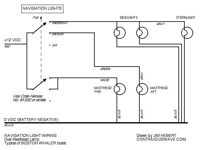 simple boat light wiring diagram wiring diagram boat light wiring diagram automotive diagrams