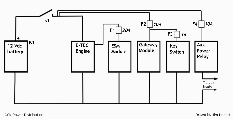 Evinrude Etec Wiring Diagram Evinrude 90 Wiring Diagram Evinrude – Evinrude Key Switch Wiring Diagram