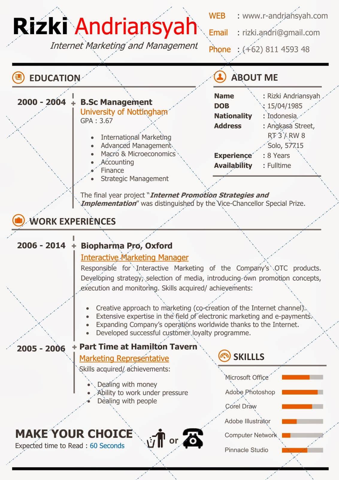 Contoh CV Dalam Bahasa Inggris Untuk Beasiswa