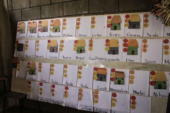Mural de calificaciones de estudiantes en IHER.