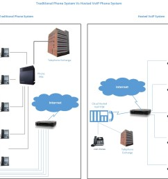 avaya ip office phone system wiring diagram comdial phone wireless phone system wiring diagram home telephone wiring schematic [ 1527 x 1038 Pixel ]