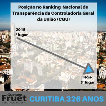 PDT curitibano se prepara para enfrentar Greca em 2020. Fruet candidato?