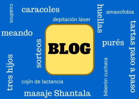términos de búsqueda blog