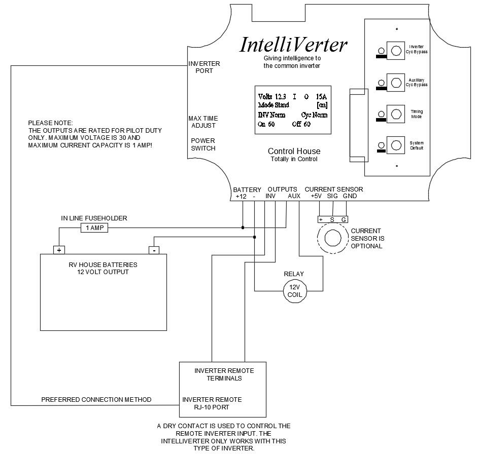 72 Volt Gem Car Battery Wiring Diagram Gem E825 Battery Diagram