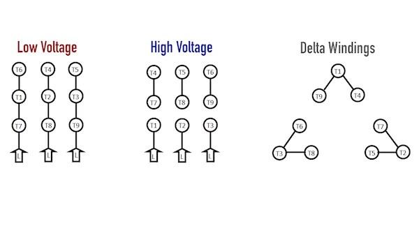 Understanding Delta Wound Motors for Industrial