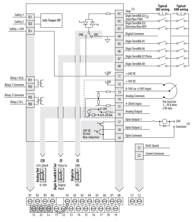 Introduction to Allen-Bradley PowerFlex Drives with