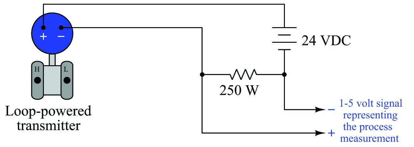 250 Ohm Hart Resistor